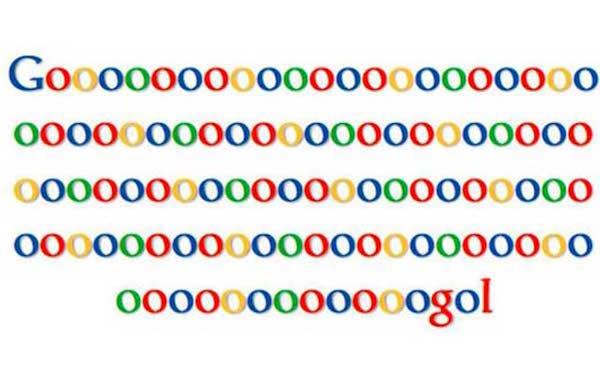 Googol Number